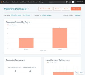 dashboard-marketing-hubspot2